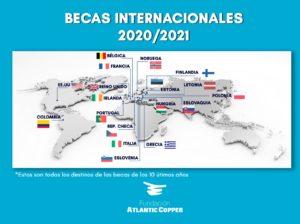 Infografía Becas Internacionales FAC-UHU